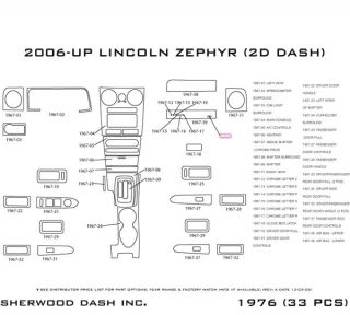 2006 Lincoln Zephyr Wood Dash Kits   Sherwood Innovations 1976 CF   Sherwood Innovations Dash Kits