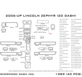2006 Lincoln Zephyr Wood Dash Kits   Sherwood Innovations 1989 CF   Sherwood Innovations Dash Kits