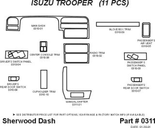 1995 2001 Isuzu Trooper Wood Dash Kits   Sherwood Innovations 0311 N50   Sherwood Innovations Dash Kits